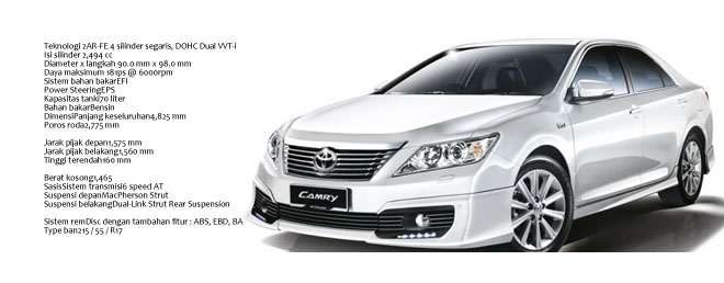 Toyota Camry 2,4 a/t